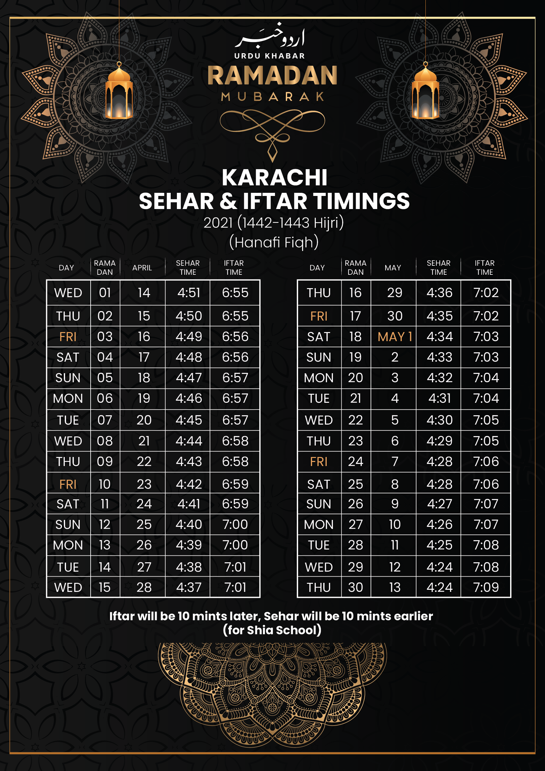 سحر و افطار کے اوقات کراچی