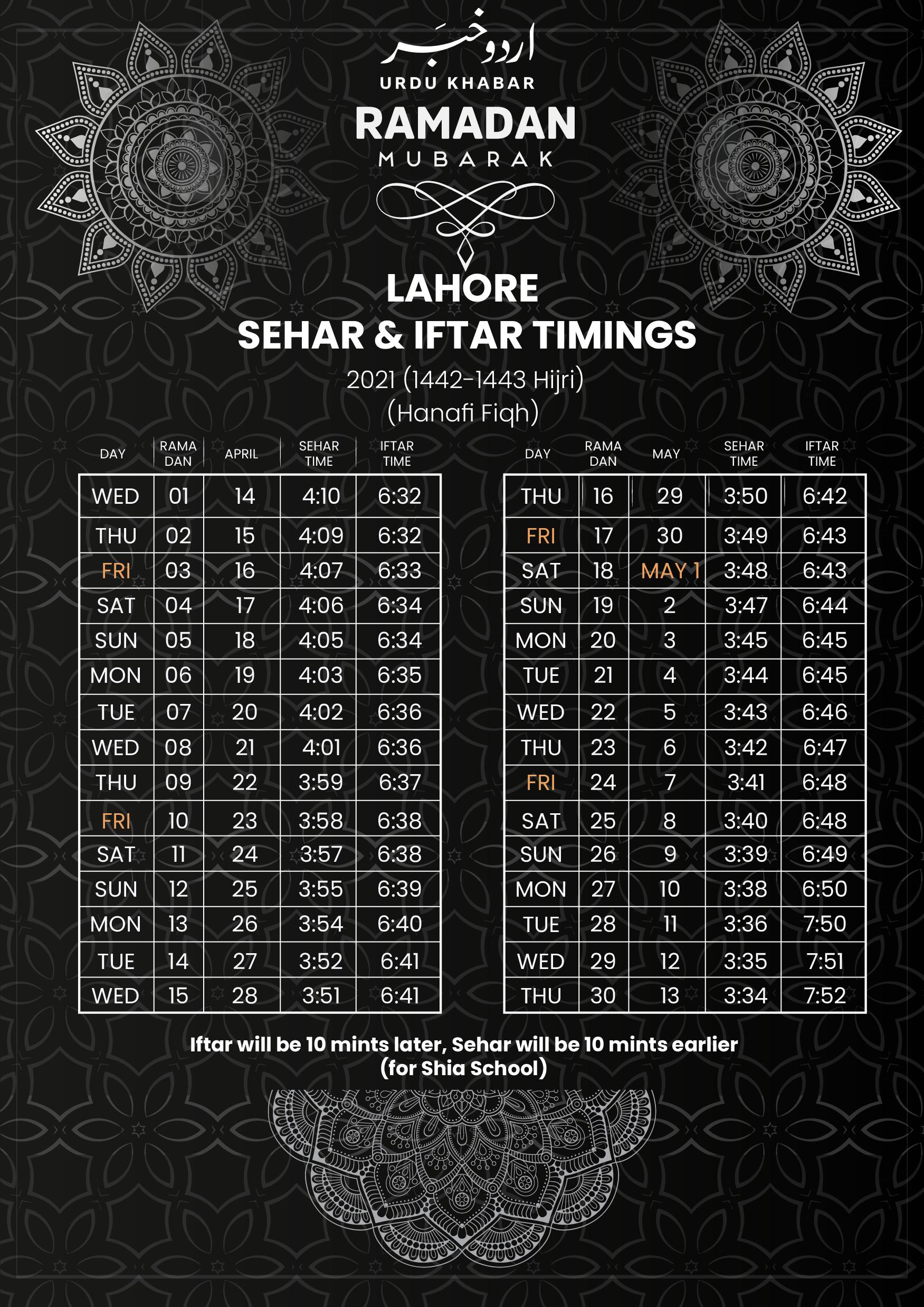 سحر و افطار کے اوقات لاہور